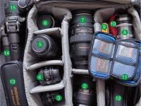 知名摄影师的自然摄影器材装备全指南