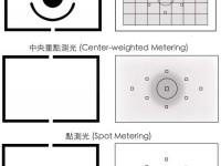 摄影新手使用矩阵测光时的技巧