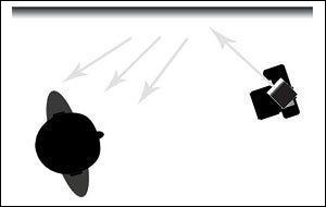 八条使用机顶闪光灯的技巧