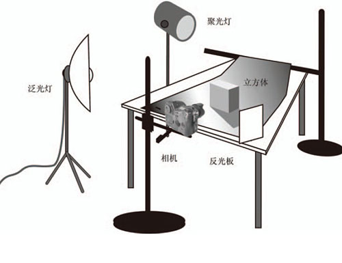 静物摄影核心技法三例