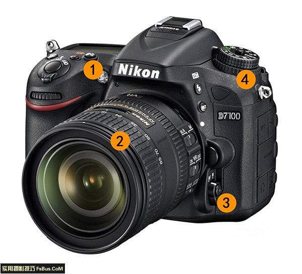 避免相机设置失误的8个要点
