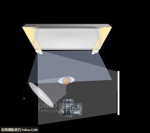 户外人像打光的秘密武器:小型反光板