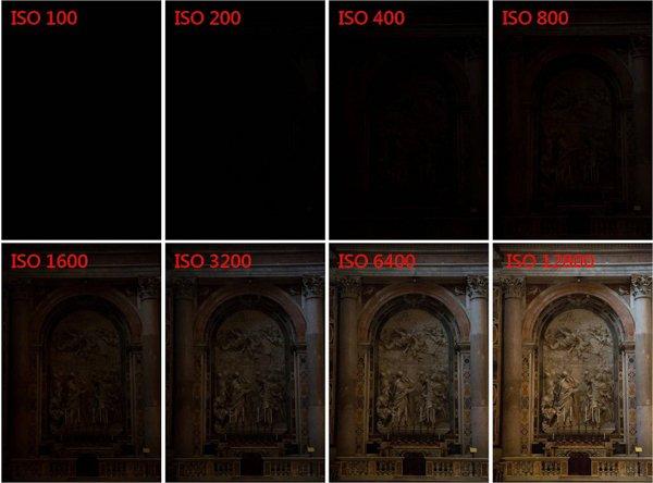 简谈感光度ISO值的认识运用