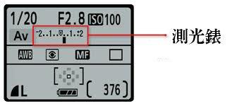 摄影新手必学测光是什么?