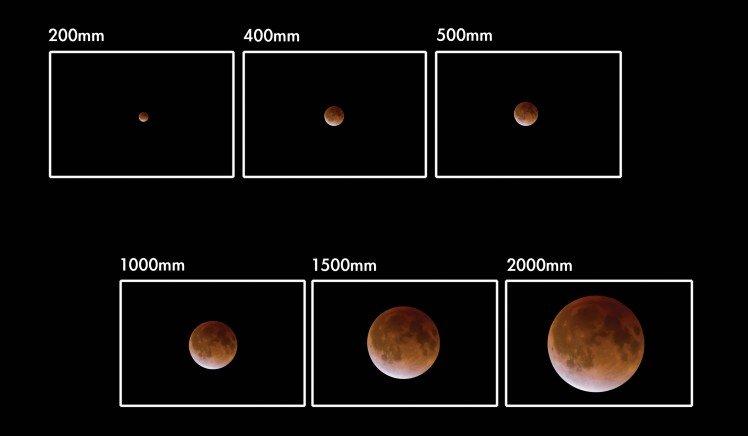 月全食拍摄全攻略