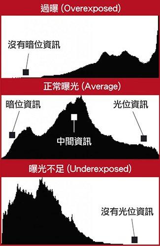 【转载】9个低光摄影的常见问题 - ddp0228 - 耘影乐园的博客