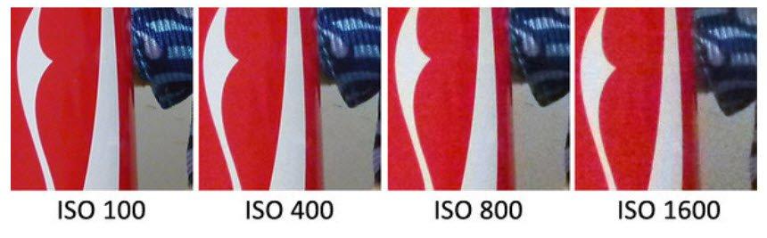 如何快速设置光圈、快门、ISO值