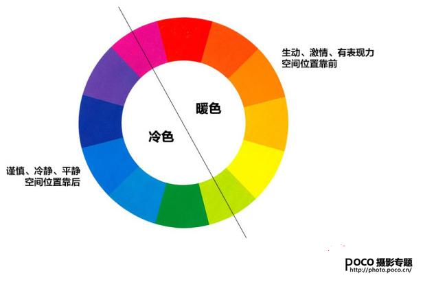 详解色彩构成!教你完成一组清新生活静物
