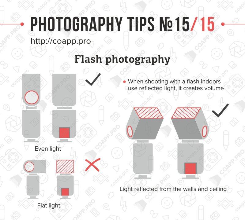 光圈快门到闪光灯设置的摄影知识