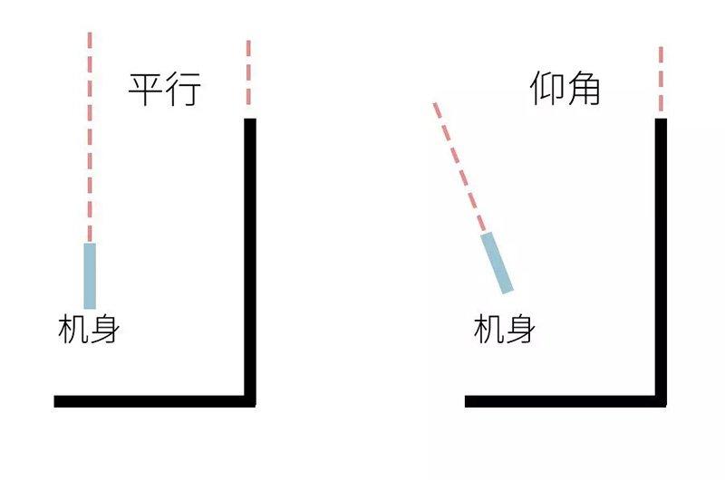 摄影构图必须遵守的4个原则